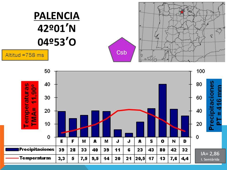 PALENCIA 42º01'N 04º53'O Csb Altitud =758 ms IA= 2,86 I. Semiárida
