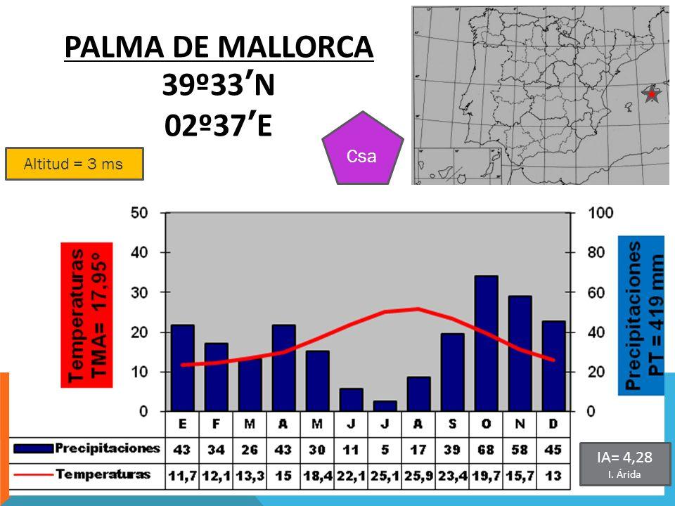 PALMA DE MALLORCA 39º33'N 02º37'E
