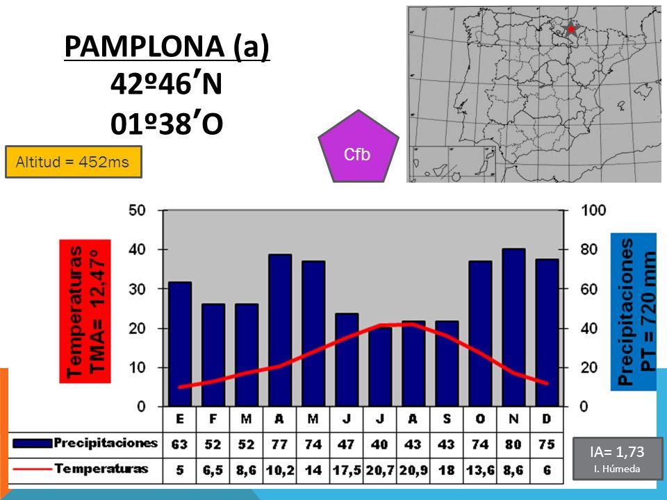 PAMPLONA (a) 42º46'N 01º38'O Cfb Altitud = 452ms IA= 1,73 I. Húmeda
