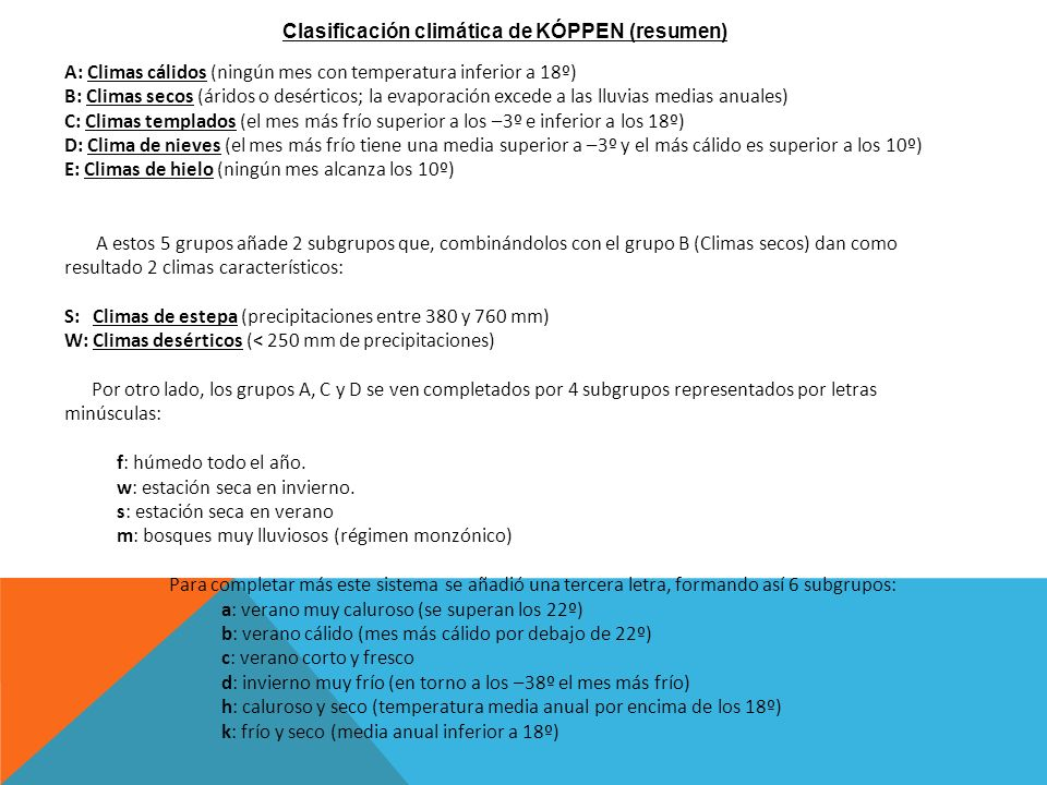 Clasificación climática de KÓPPEN (resumen)