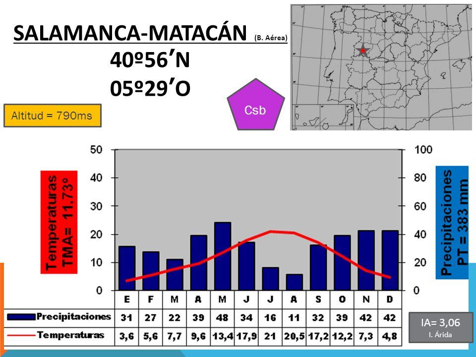 SALAMANCA-MATACÁN (B. Aérea)