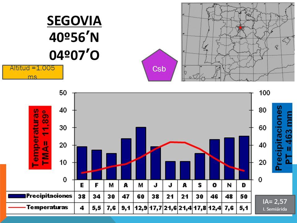 SEGOVIA 40º56'N 04º07'O Csb Altitud =1.005 ms IA= 2,57 I. Semiárida