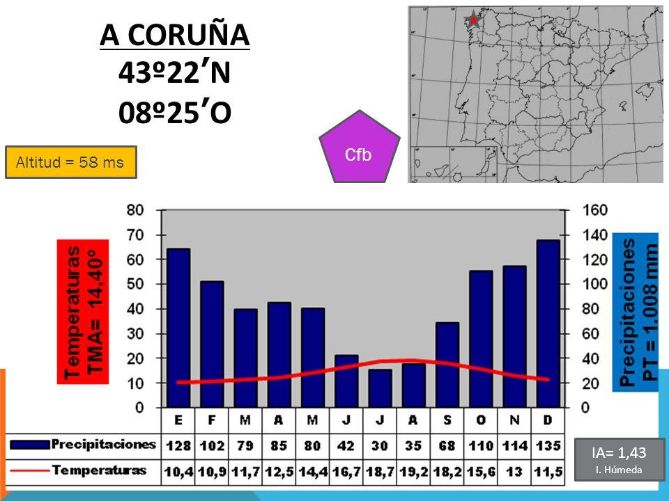 A CORUÑA 43º22'N 08º25'O Cfb Altitud = 58 ms IA= 1,43 I. Húmeda