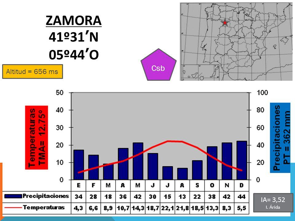 ZAMORA 41º31'N 05º44'O Csb Altitud = 656 ms IA= 3,52 I. Árida