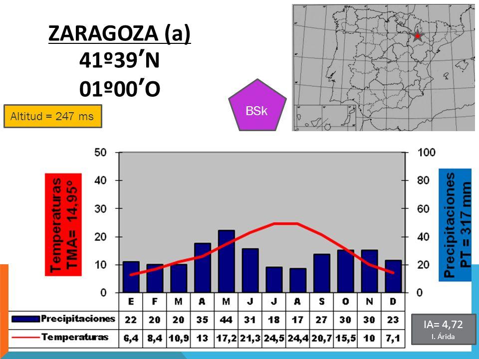 ZARAGOZA (a) 41º39'N 01º00'O BSk Altitud = 247 ms IA= 4,72 I. Árida