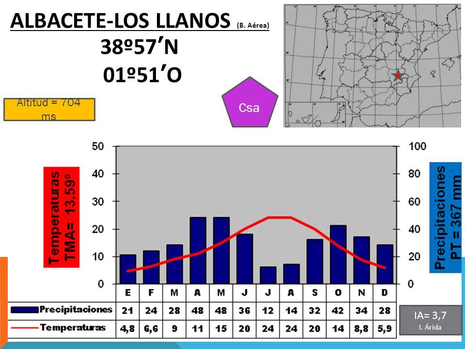 ALBACETE-LOS LLANOS (B. Aérea) 38º57'N