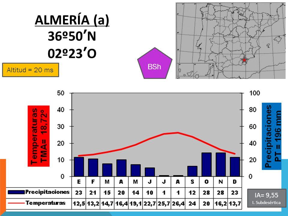 ALMERÍA (a) 36º50'N 02º23'O BSh Altitud = 20 ms IA= 9,55