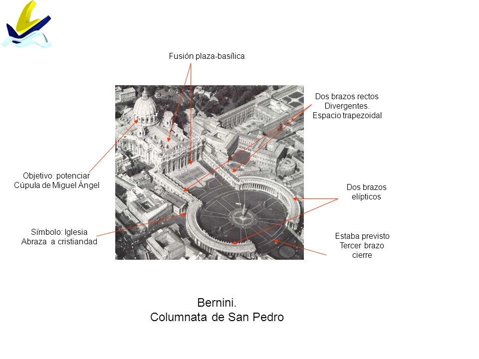 Fusión plaza-basílica
