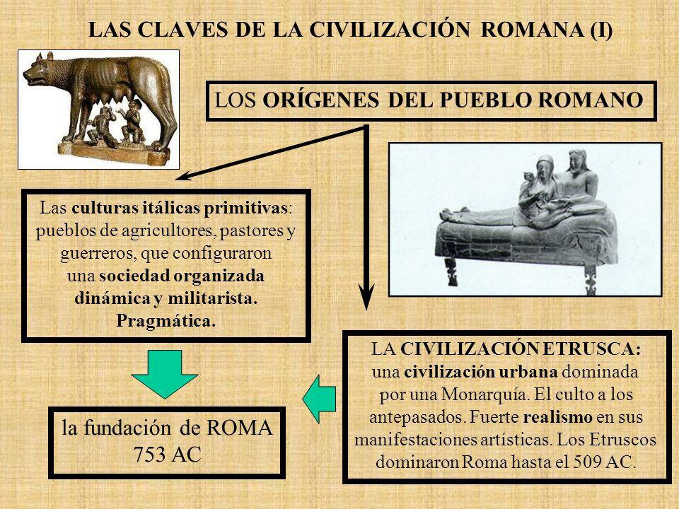 LAS CLAVES DE LA CIVILIZACIÓN ROMANA (I)