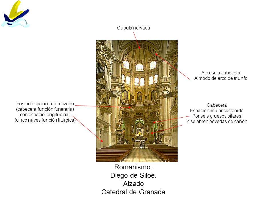 Romanismo. Diego de Siloé. Alzado Catedral de Granada Cúpula nervada
