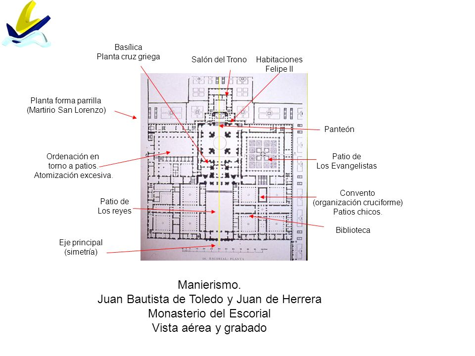 Juan Bautista de Toledo y Juan de Herrera Monasterio del Escorial
