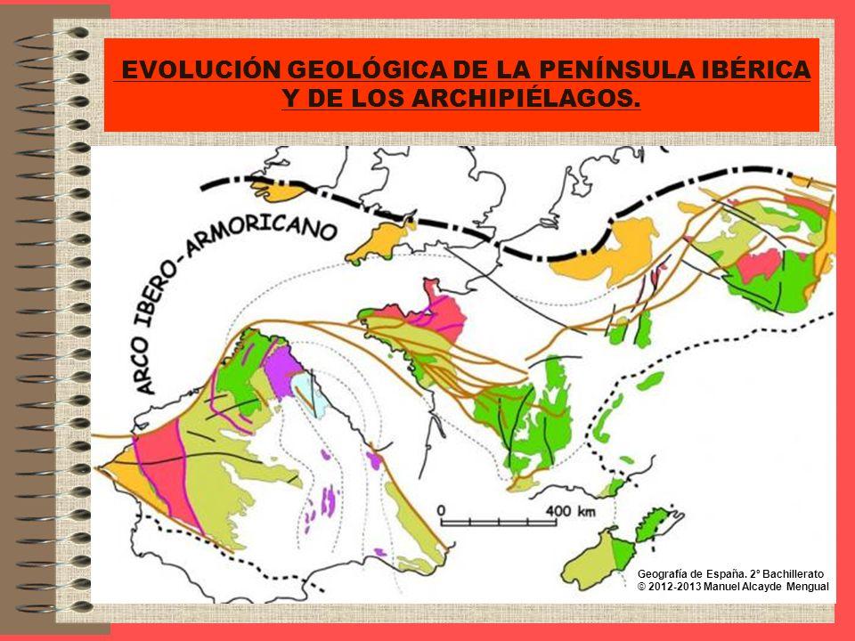 EVOLUCIÓN GEOLÓGICA DE LA PENÍNSULA IBÉRICA Y DE LOS ARCHIPIÉLAGOS.