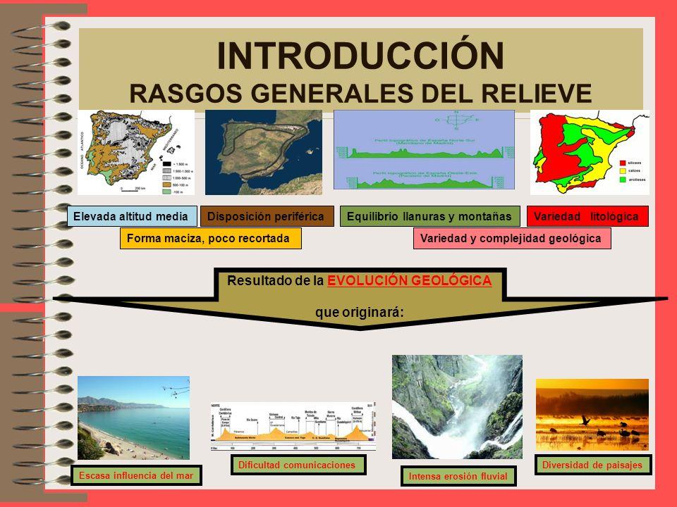 INTRODUCCIÓN RASGOS GENERALES DEL RELIEVE