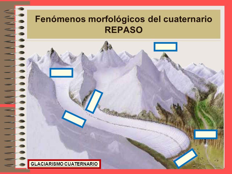 Fenómenos morfológicos del cuaternario REPASO