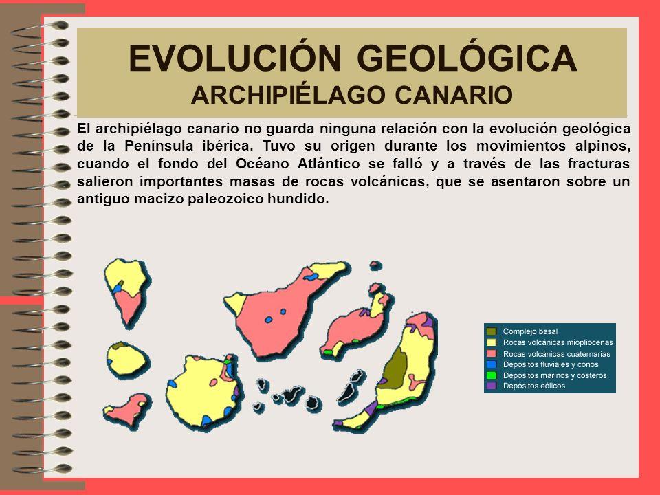 EVOLUCIÓN GEOLÓGICA ARCHIPIÉLAGO CANARIO