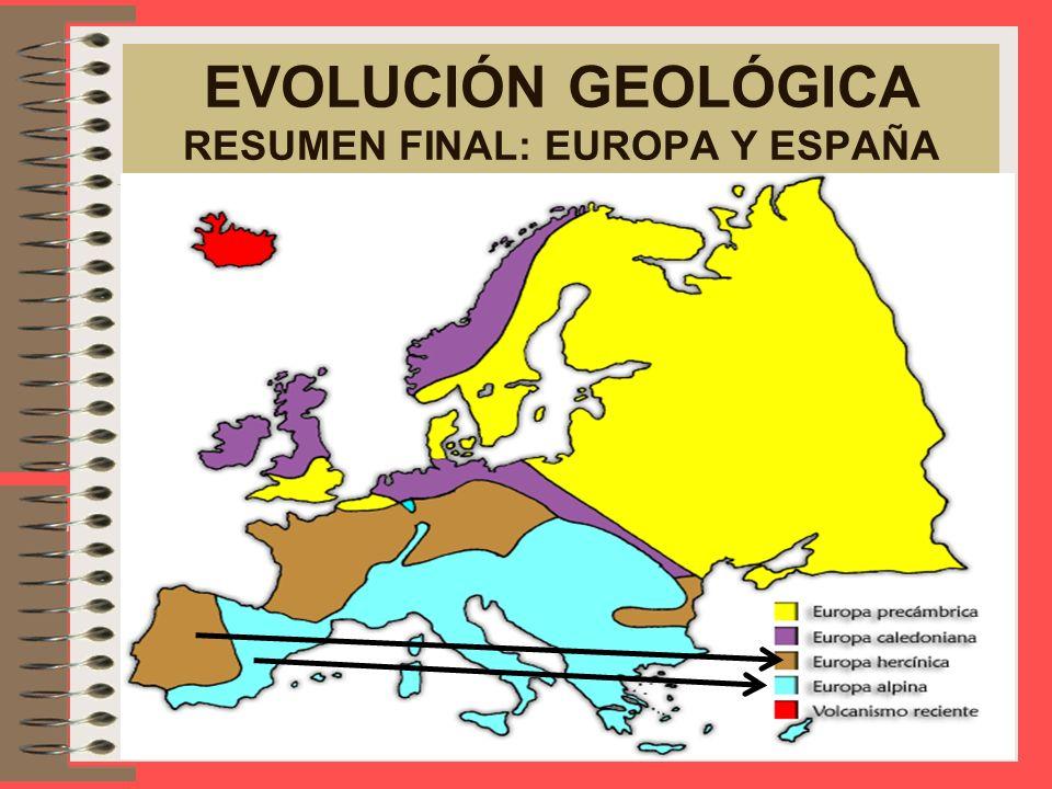 EVOLUCIÓN GEOLÓGICA RESUMEN FINAL: EUROPA Y ESPAÑA