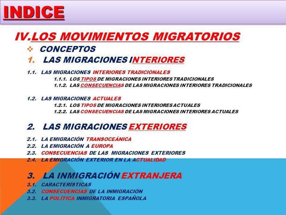 INDICE LOS MOVIMIENTOS MIGRATORIOS CONCEPTOS
