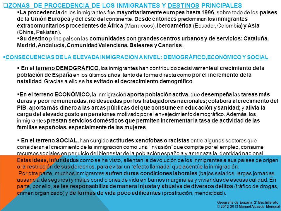 ZONAS DE PROCEDENCIA DE LOS INMIGRANTES Y DESTINOS PRINCIPALES