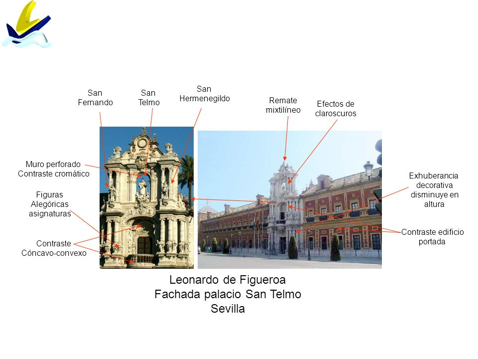 Fachada palacio San Telmo