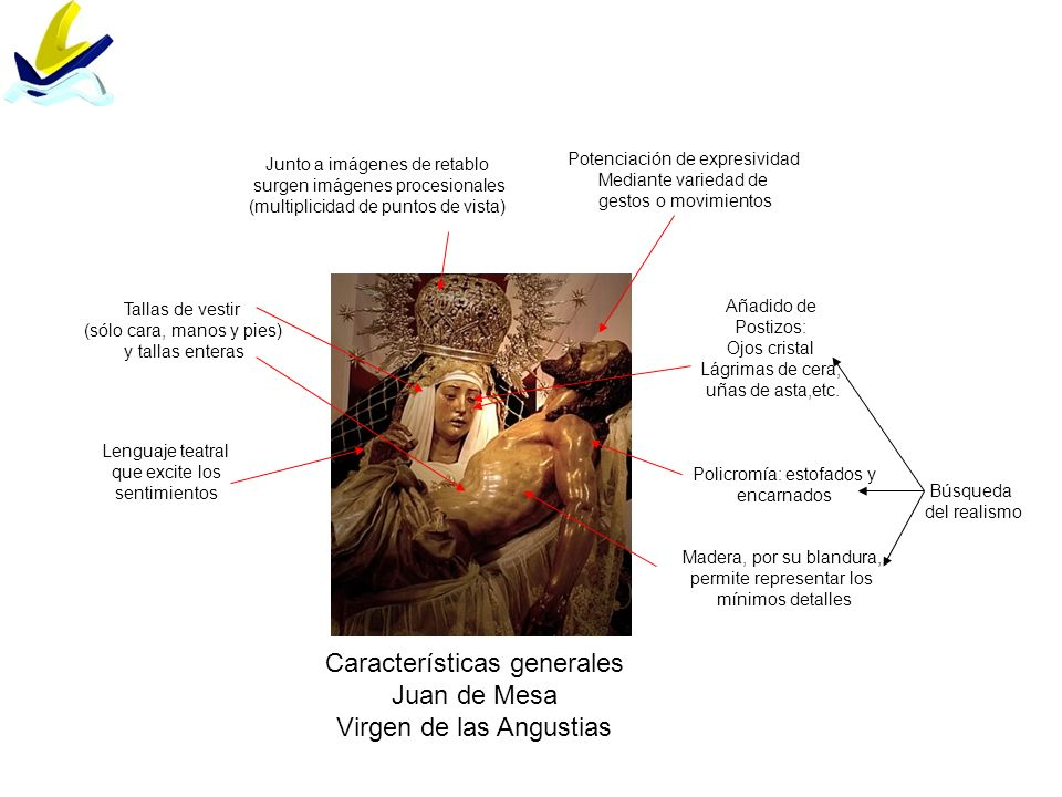 Características generales Juan de Mesa Virgen de las Angustias
