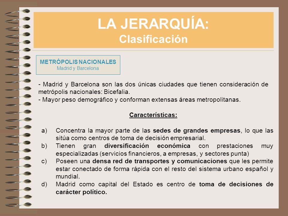 LA JERARQUÍA: Clasificación