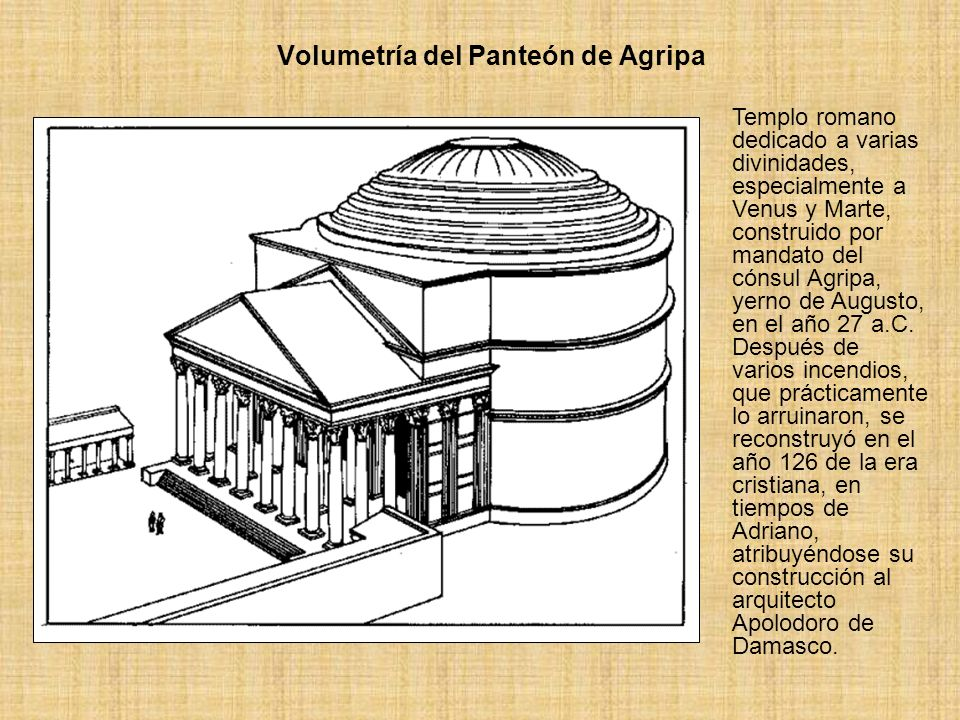 Volumetría del Panteón de Agripa