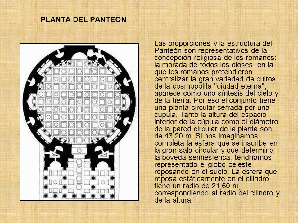 PLANTA DEL PANTEÓN
