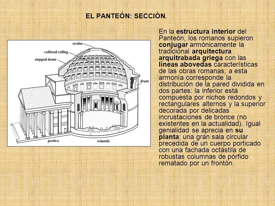EL PANTEÓN: SECCIÓN.