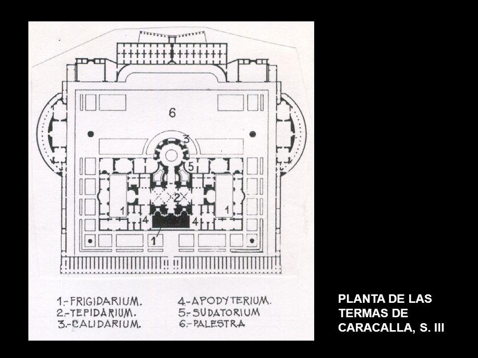 PLANTA DE LAS TERMAS DE CARACALLA, S. III