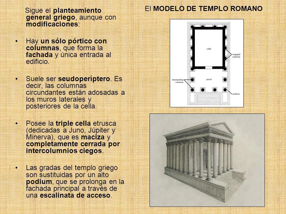 El MODELO DE TEMPLO ROMANO