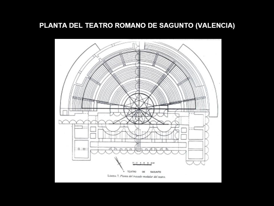 PLANTA DEL TEATRO ROMANO DE SAGUNTO (VALENCIA)