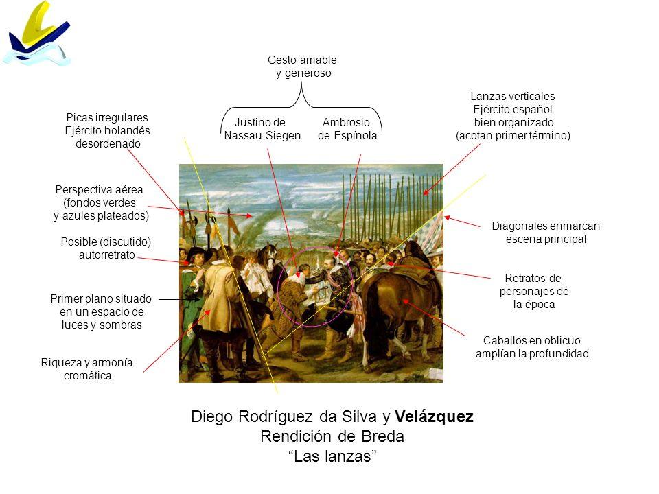 Diego Rodríguez da Silva y Velázquez Rendición de Breda Las lanzas