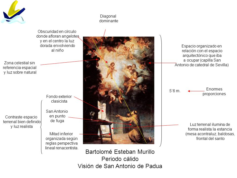 Bartolomé Esteban Murillo Periodo cálido