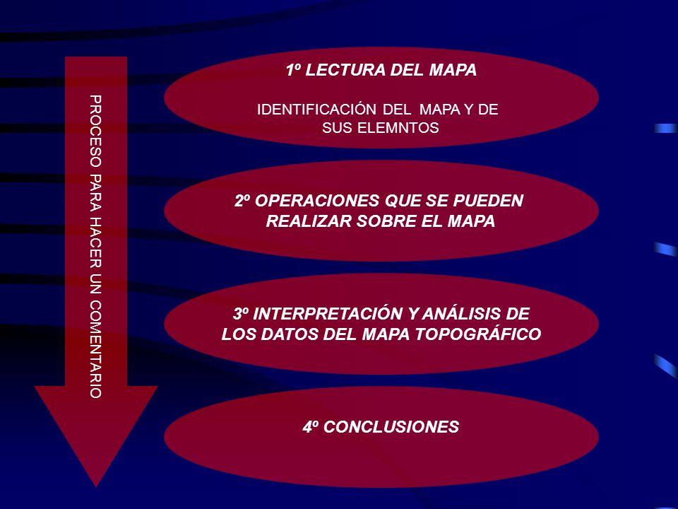 2º OPERACIONES QUE SE PUEDEN REALIZAR SOBRE EL MAPA