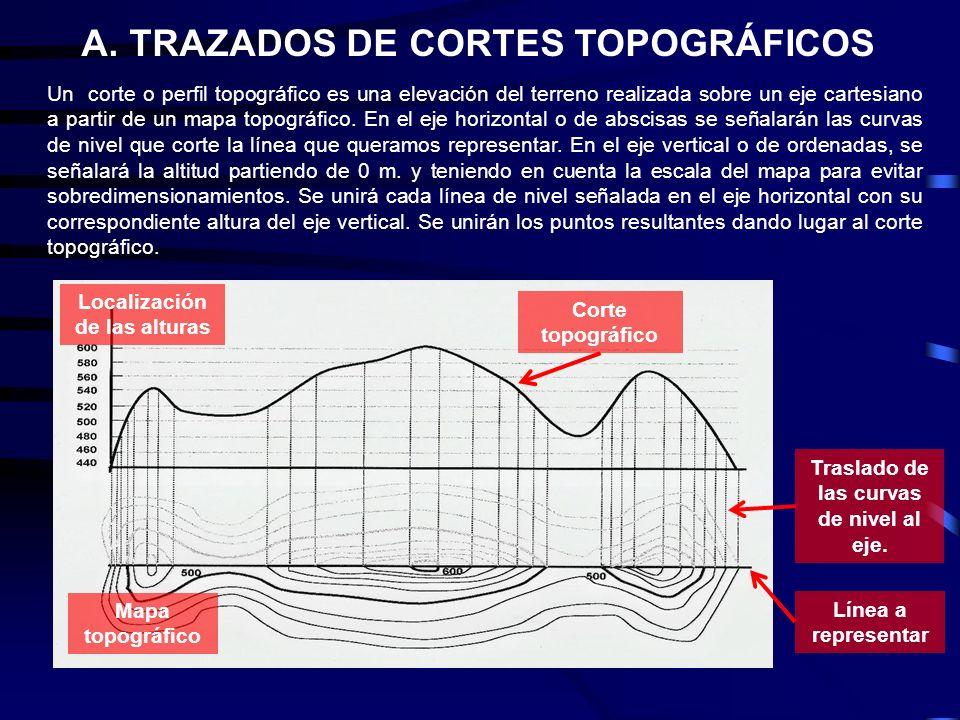 Localización de las alturas Traslado de las curvas de nivel al eje.