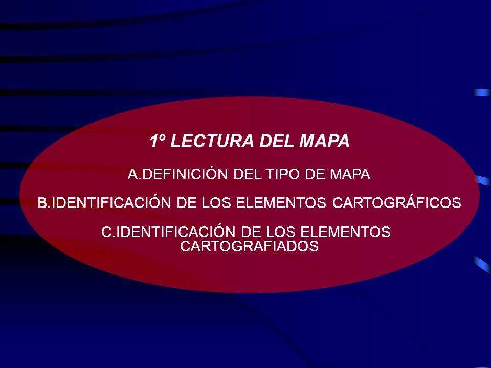 1º LECTURA DEL MAPA DEFINICIÓN DEL TIPO DE MAPA
