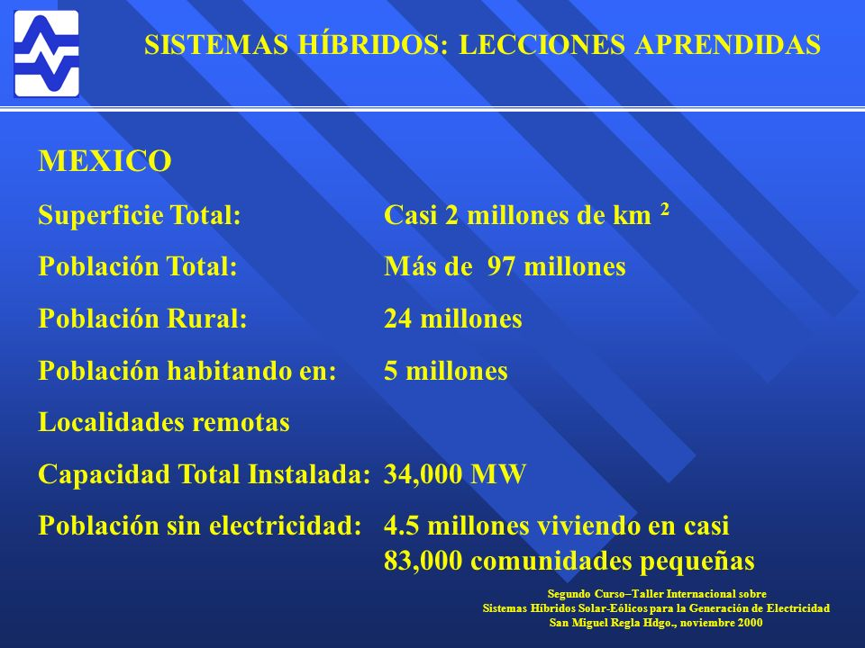 MEXICO Superficie Total: Casi 2 millones de km 2