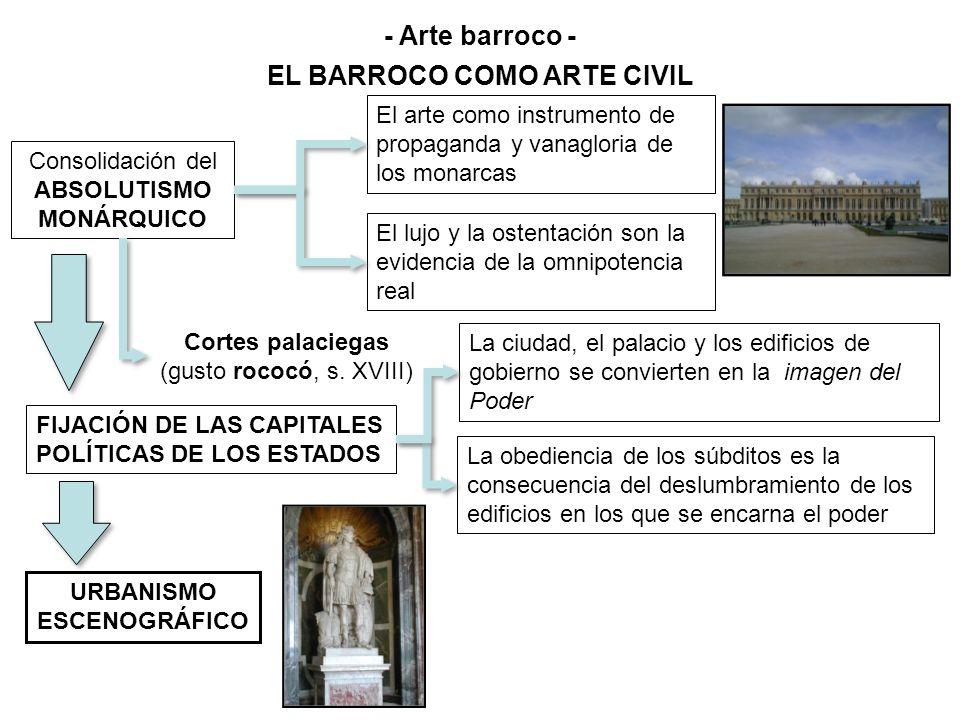 EL BARROCO COMO ARTE CIVIL