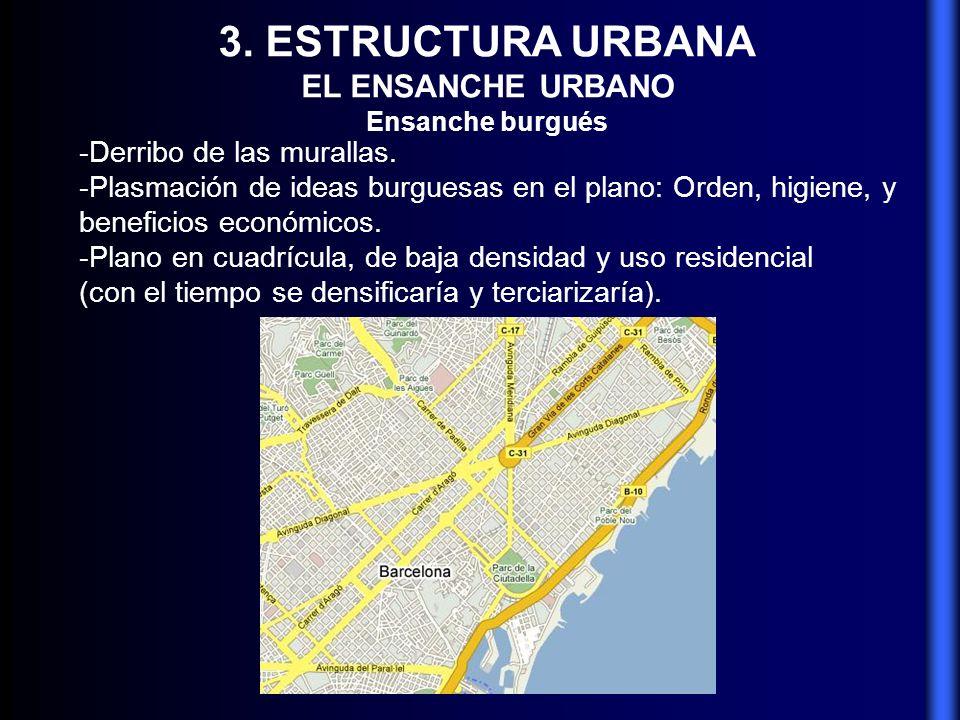 3. ESTRUCTURA URBANA EL ENSANCHE URBANO Derribo de las murallas.
