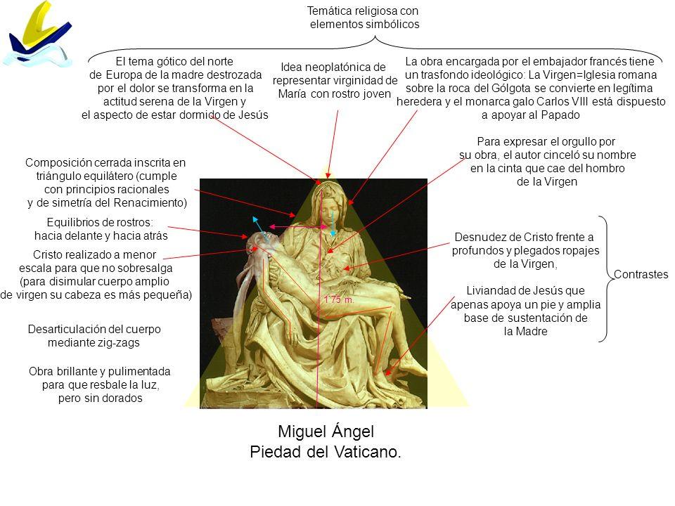 Miguel Ángel Piedad del Vaticano. Temática religiosa con