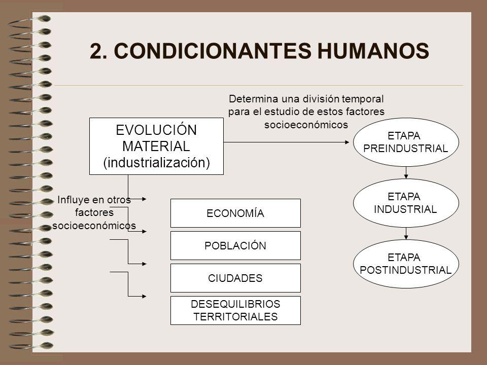 2. CONDICIONANTES HUMANOS