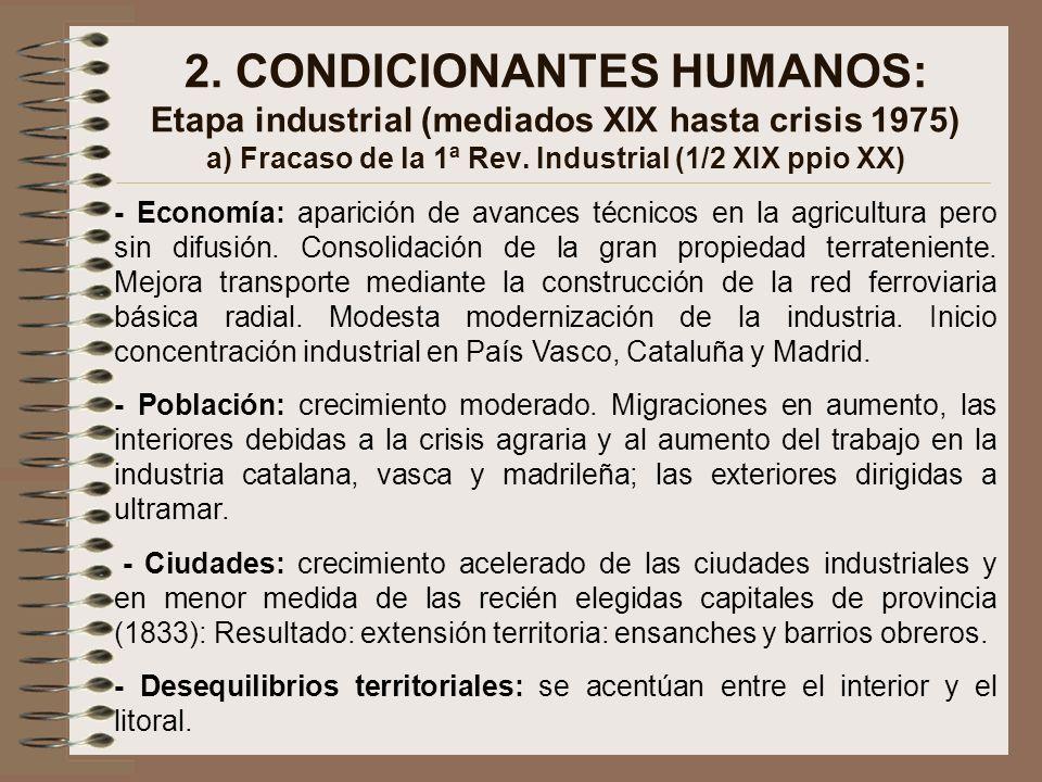 2. CONDICIONANTES HUMANOS: Etapa industrial (mediados XIX hasta crisis 1975) a) Fracaso de la 1ª Rev. Industrial (1/2 XIX ppio XX)