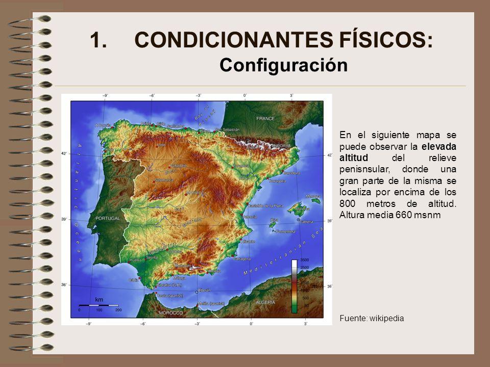 CONDICIONANTES FÍSICOS: Configuración