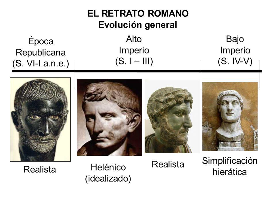 EL RETRATO ROMANO Evolución general