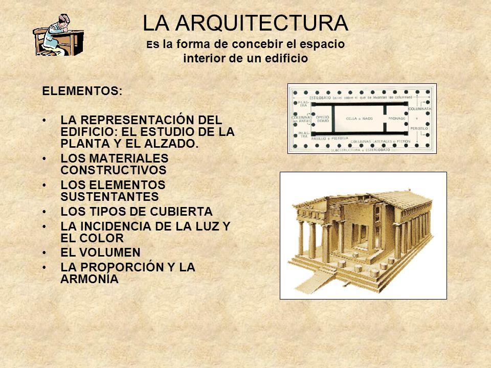 LA ARQUITECTURA Es la forma de concebir el espacio interior de un edificio