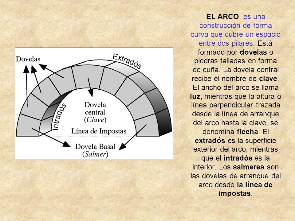 EL ARCO es una construcción de forma curva que cubre un espacio entre dos pilares.