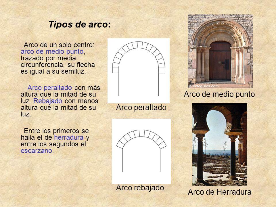 Tipos de arco: Arco de medio punto Arco peraltado Arco rebajado