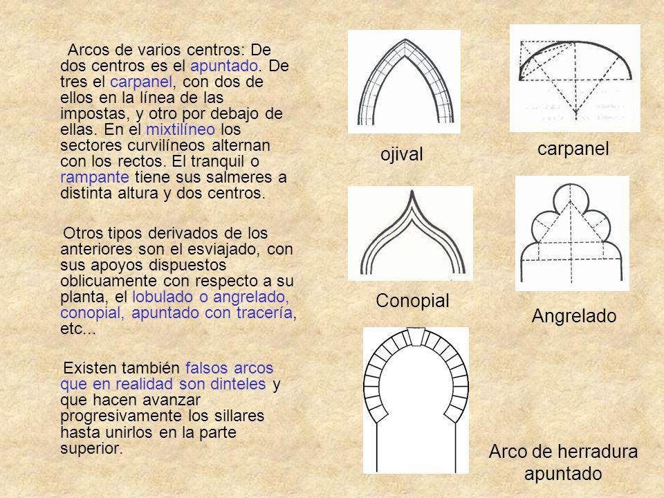 carpanel ojival Conopial Angrelado Arco de herradura apuntado