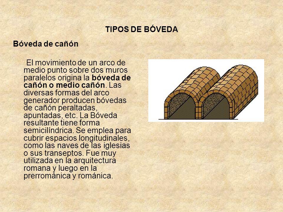 TIPOS DE BÓVEDA Bóveda de cañón.