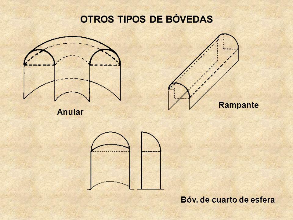 OTROS TIPOS DE BÓVEDAS Rampante Anular Bóv. de cuarto de esfera